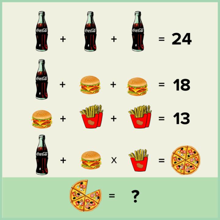 acertijos-matematicos-pizza